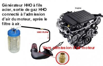 moteur eau pour conomiser jusqu 50 de carburant filoulaterre. Black Bedroom Furniture Sets. Home Design Ideas